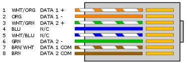 7 pin wire diagram  | da-share.com