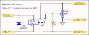 Relay Controlled Volume